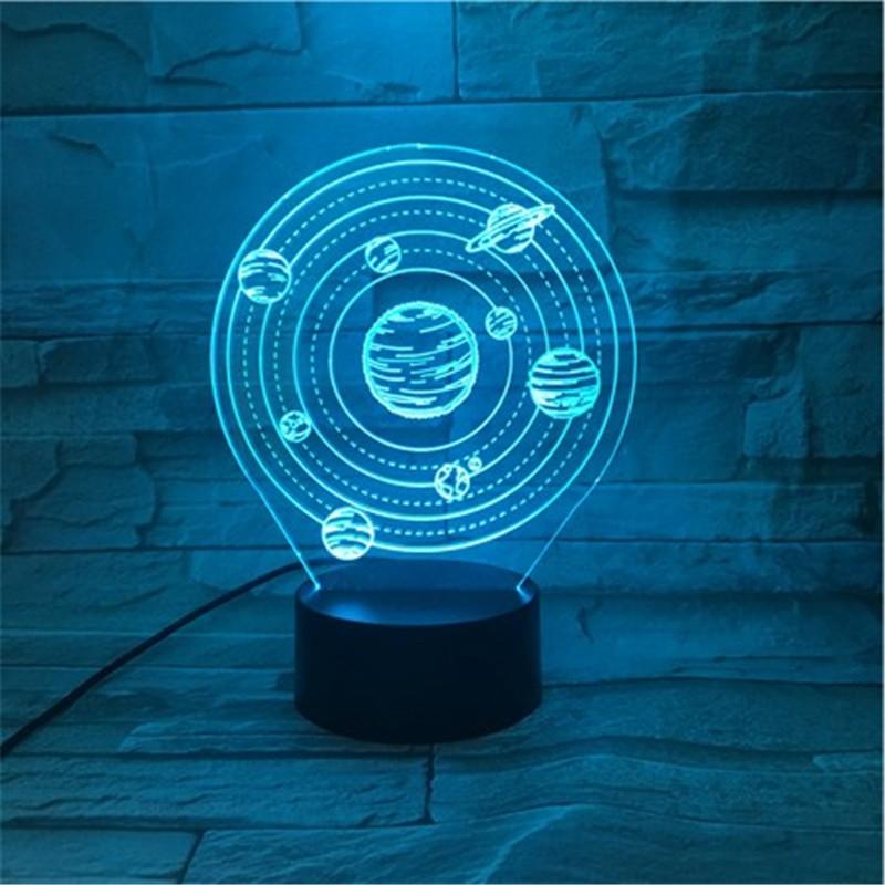 Naprendszer 3D led lámpa